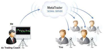 Best Forex Trade Copier e-cover