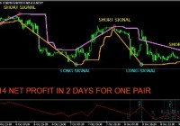 Ultime Forex Profit Trading System free pdf download